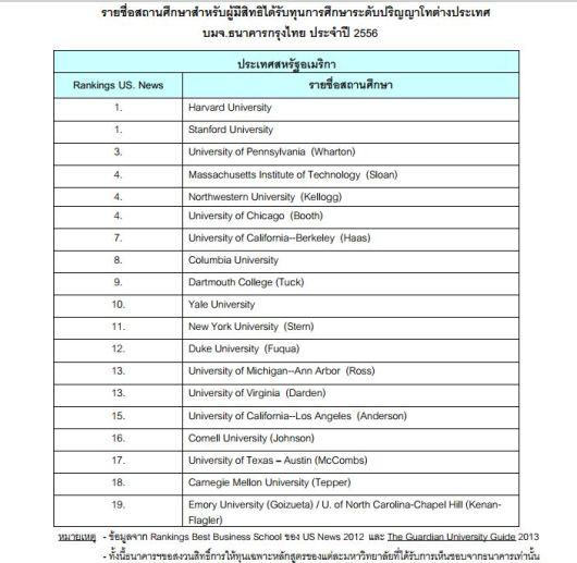 กรุงไทย1