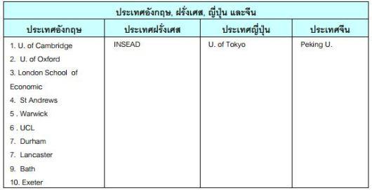 กรุงไทย2